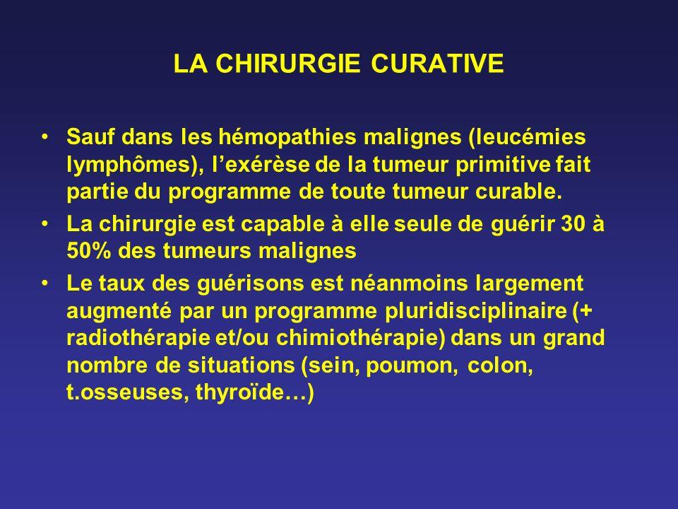 LA CHIRURGIE CURATIVE Sauf dans les hémopathies malignes (leucémies lymphômes), lexérèse de la tumeur primitive fait partie du programme de toute tume