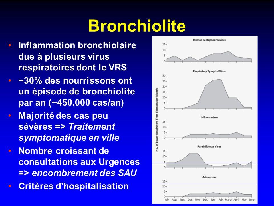 Durée des symptômes après bronchiolite, après passage aux Urgences pédiatriques Petruzella FD & Gorelick MH.