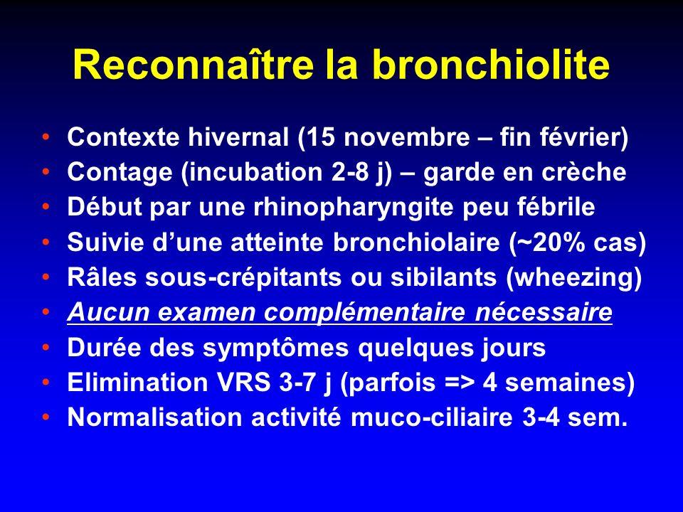 Evaluation clinique Nourrisson au calme Regarder +++ Compter FR sur 1 min.