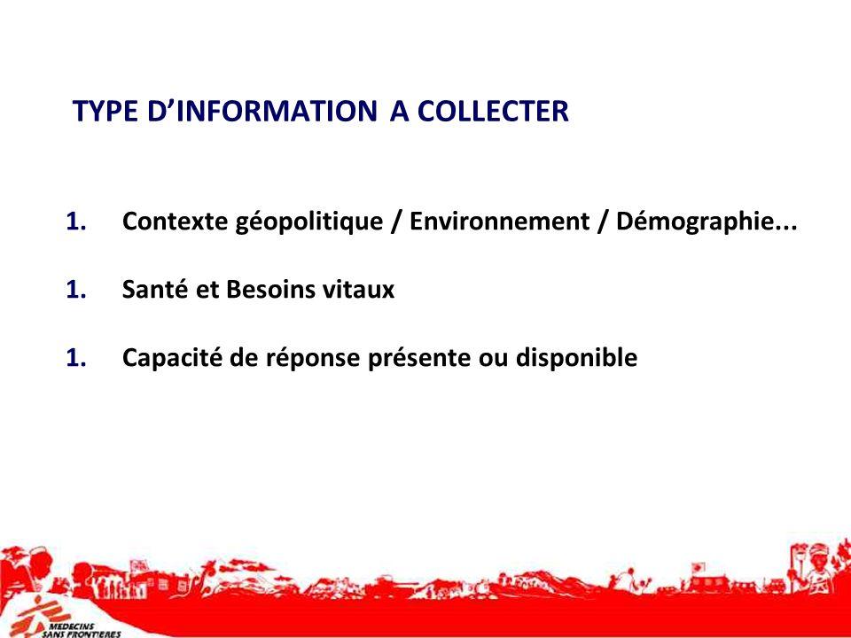 TYPE DINFORMATION A COLLECTER 1.Contexte géopolitique / Environnement / Démographie... 1.Santé et Besoins vitaux 1.Capacité de réponse présente ou dis