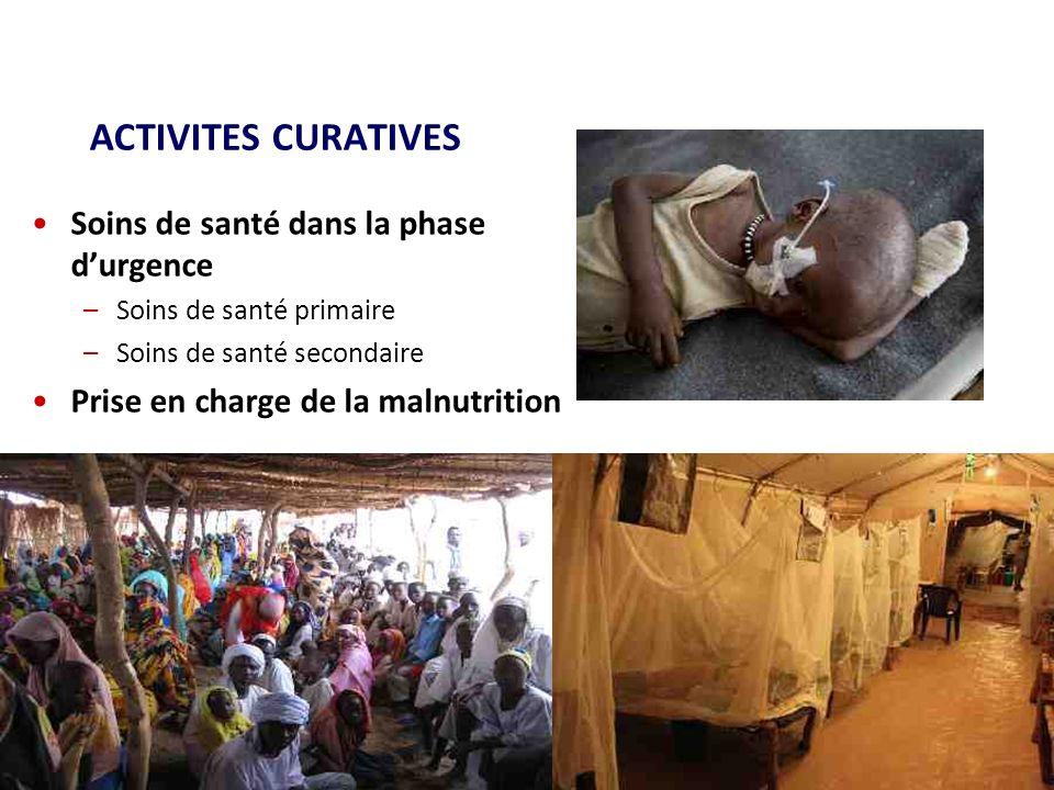 ACTIVITES CURATIVES Soins de santé dans la phase durgence –Soins de santé primaire –Soins de santé secondaire Prise en charge de la malnutrition