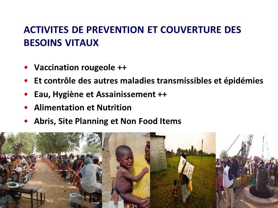 ACTIVITES DE PREVENTION ET COUVERTURE DES BESOINS VITAUX Vaccination rougeole ++ Et contrôle des autres maladies transmissibles et épidémies Eau, Hygi