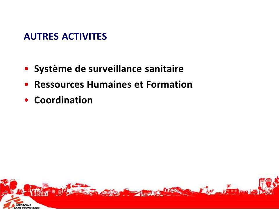AUTRES ACTIVITES Système de surveillance sanitaire Ressources Humaines et Formation Coordination