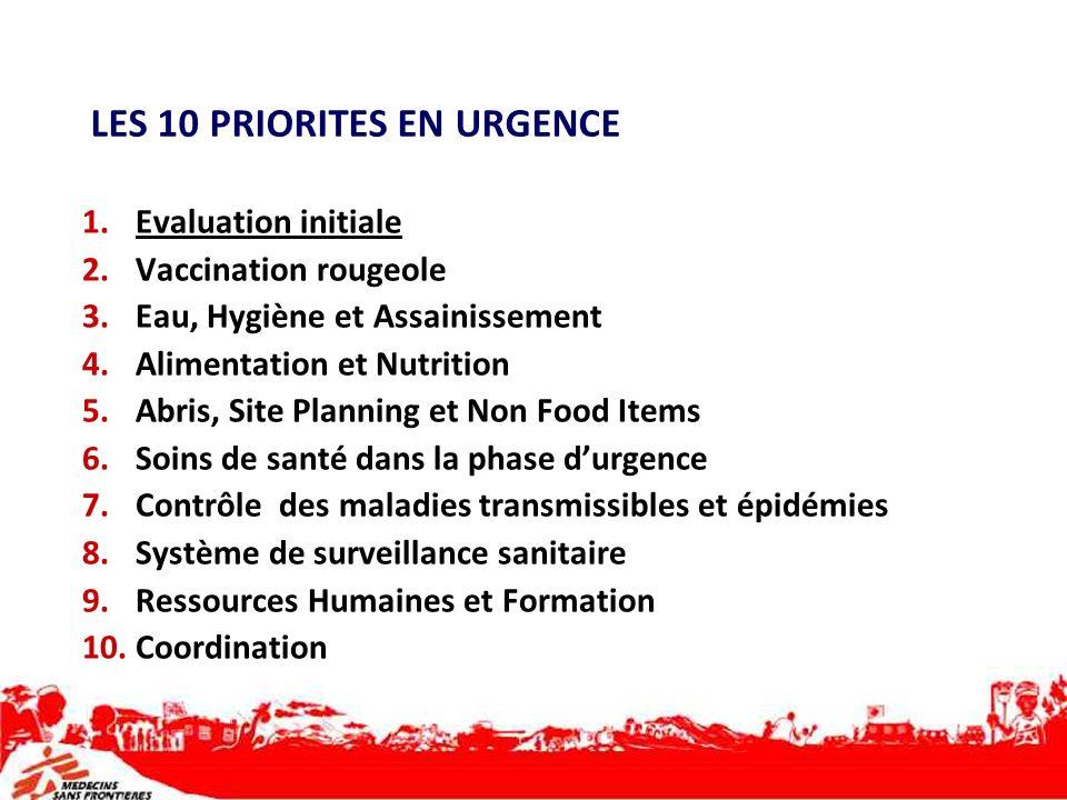 LES 10 PRIORITES EN URGENCE 1.Evaluation initiale 2.Vaccination rougeole 3.Eau, Hygiène et Assainissement 4.Alimentation et Nutrition 5.Abris, Site Pl