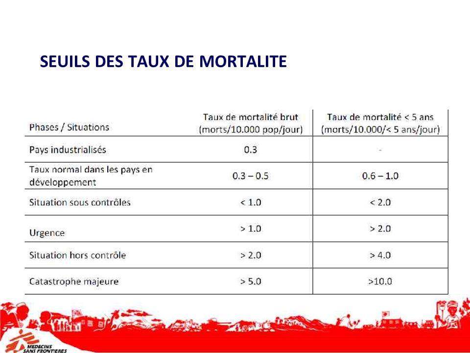 SEUILS DES TAUX DE MORTALITE