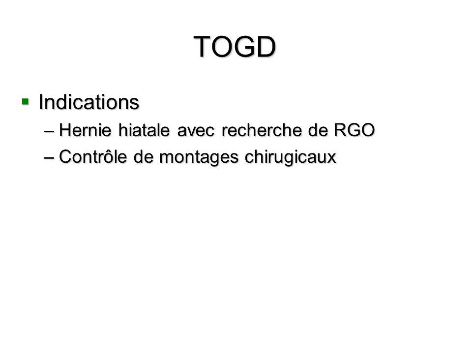 TOGD Indications Indications –Hernie hiatale avec recherche de RGO –Contrôle de montages chirugicaux