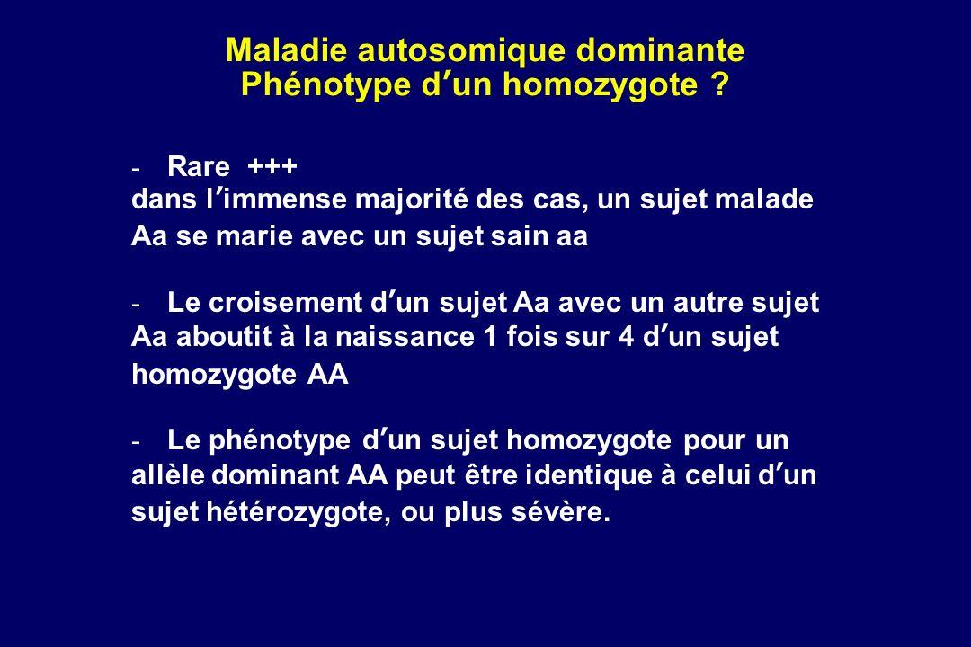- Rare +++ dans limmense majorité des cas, un sujet malade Aa se marie avec un sujet sain aa - Le croisement dun sujet Aa avec un autre sujet Aa aboutit à la naissance 1 fois sur 4 dun sujet homozygote AA - Le phénotype dun sujet homozygote pour un allèle dominant AA peut être identique à celui dun sujet hétérozygote, ou plus sévère.