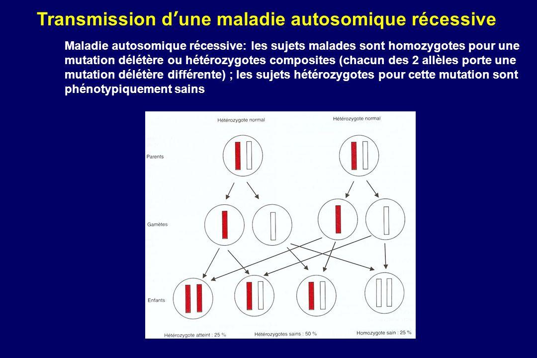 Transmission dune maladie autosomique récessive Maladie autosomique récessive: les sujets malades sont homozygotes pour une mutation délétère ou hétérozygotes composites (chacun des 2 allèles porte une mutation délétère différente) ; les sujets hétérozygotes pour cette mutation sont phénotypiquement sains