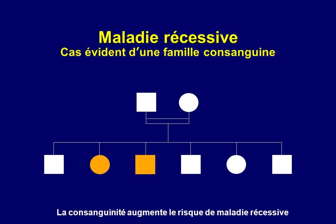 Maladie récessive Maladie récessive Cas évident dune famille consanguine La consanguinité augmente le risque de maladie récessive