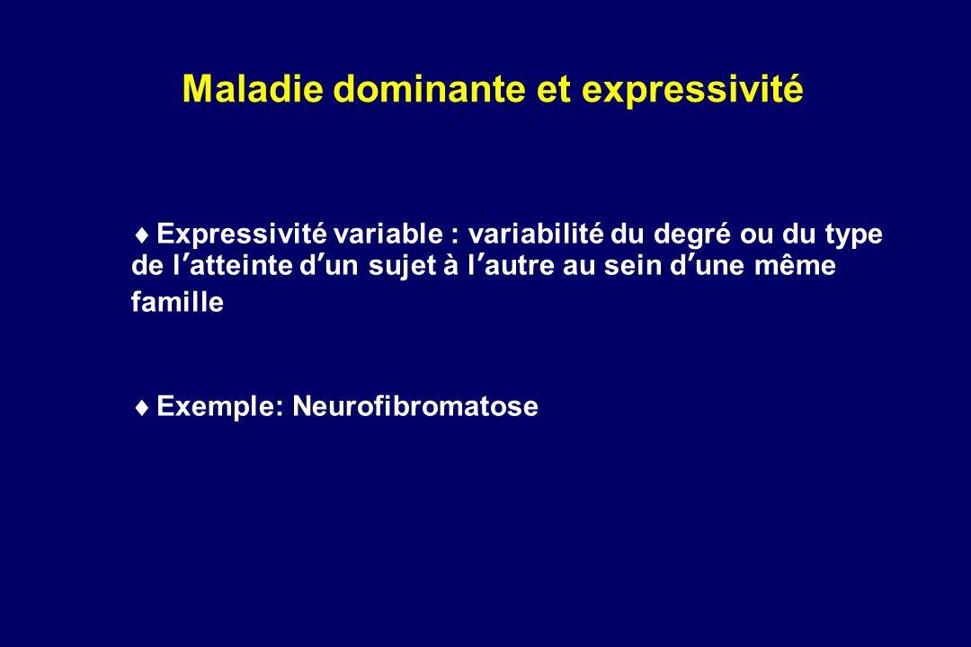 Expressivité variable : variabilité du degré ou du type de latteinte dun sujet à lautre au sein dune même famille Exemple: Neurofibromatose Maladie dominante et expressivité