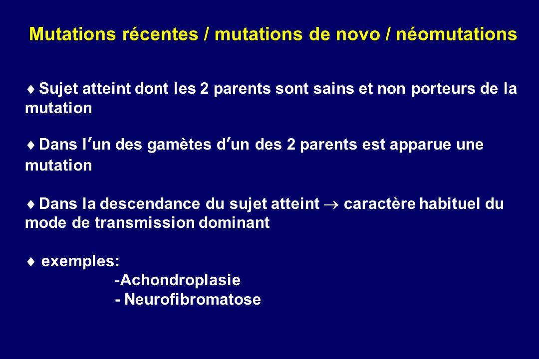 Sujet atteint dont les 2 parents sont sains et non porteurs de la mutation Dans lun des gamètes dun des 2 parents est apparue une mutation Dans la descendance du sujet atteint caractère habituel du mode de transmission dominant exemples: -Achondroplasie - Neurofibromatose Mutations récentes / mutations de novo / néomutations
