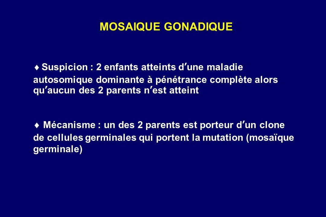 Suspicion : 2 enfants atteints dune maladie autosomique dominante à pénétrance complète alors quaucun des 2 parents nest atteint Mécanisme : un des 2 parents est porteur dun clone de cellules germinales qui portent la mutation (mosaïque germinale) MOSAIQUE GONADIQUE