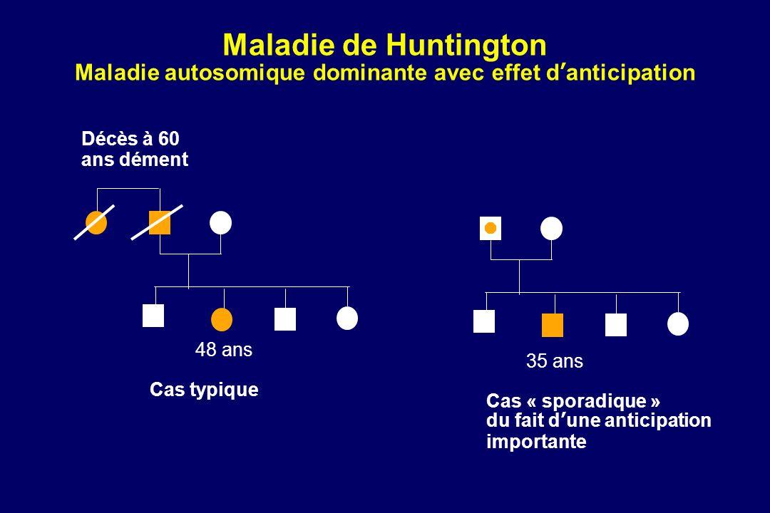 Maladie de Huntington Maladie autosomique dominante avec effet danticipation Décès à 60 ans dément Cas typique 48 ans 35 ans Cas « sporadique » du fai