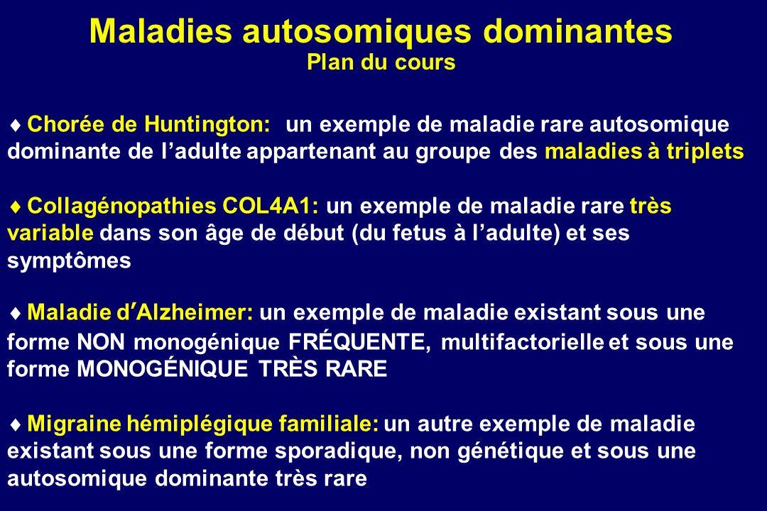 Maladies à triplets Identification au cours des 10 dernières années dun nouveau type de mutations appelées mutations instables ou dynamiques Répétitions de trinucléotides dont le nombre varie dune génération à lautre dans les familles (quelques répétitions à plusieurs centaines) Répétitions situées soit dans régions non codantes (triplets CGG / CTG / GAA) soit dans des régions codantes (triplets CAG codant pour la glutamine ou GCG codant pour lalanine) Laugmentation de longueur avec le nombre de générations est responsable dun phénomène danticipation, ie un début plus précoce ou une sévérité accrue au fil des générations