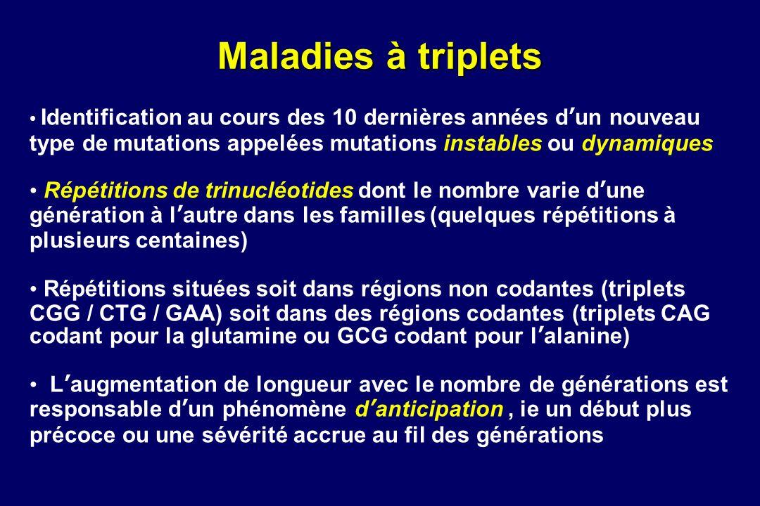Maladies à triplets: quelques exemples CGGGCGCAGGAACTG X-fragile Ataxie de Friedreich Huntington OPMD Maladie de Steinert Glutamine La grande majorité de ces maladies sont neurologiques