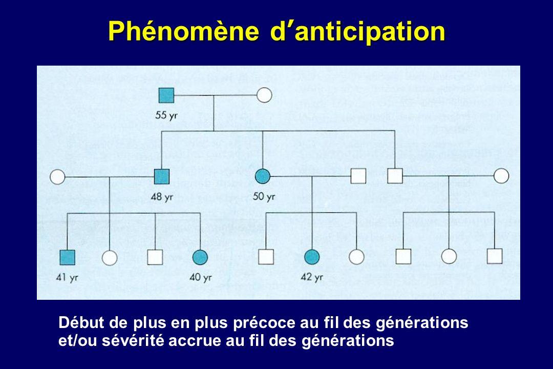 Phénomène danticipation Début de plus en plus précoce au fil des générations et/ou sévérité accrue au fil des générations