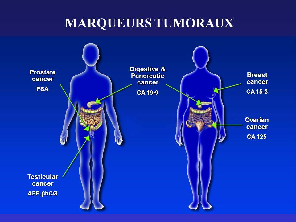 ProstatecancerPSA Testicularcancer AFP, hCG Digestive & Pancreaticcancer CA 19-9 Breastcancer CA 15-3 Ovariancancer CA 125 MARQUEURS TUMORAUX