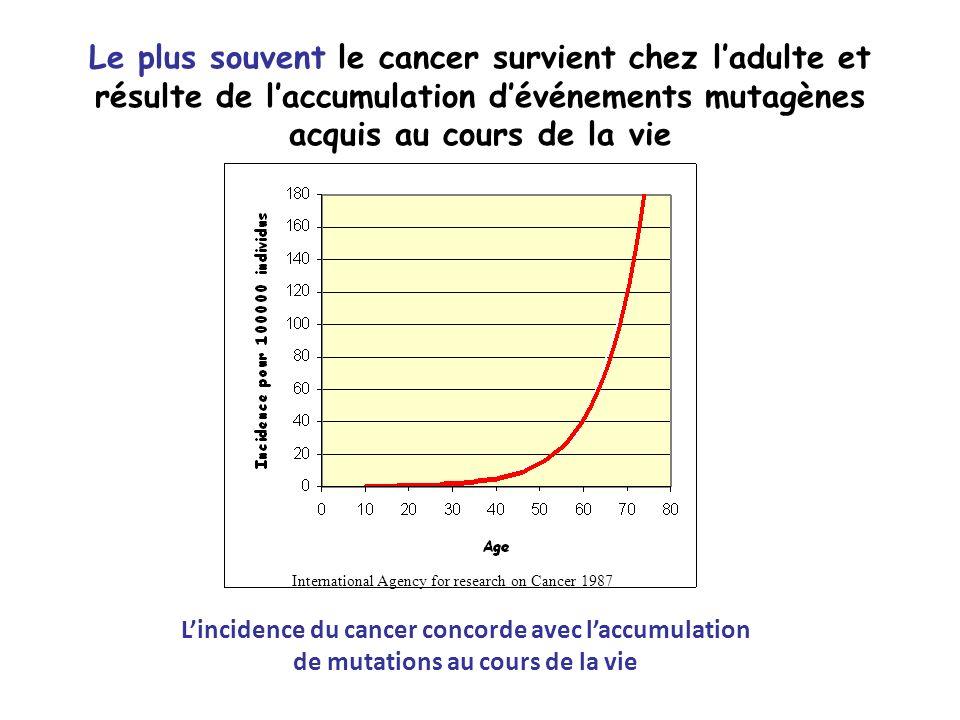 Le plus souvent le cancer survient chez ladulte et résulte de laccumulation dévénements mutagènes acquis au cours de la vie International Agency for r