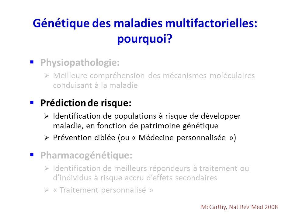 Physiopathologie: Meilleure compréhension des mécanismes moléculaires conduisant à la maladie Prédiction de risque: Identification de populations à ri