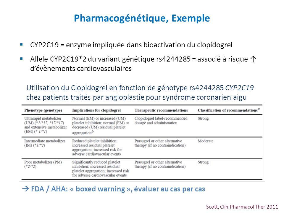 CYP2C19 = enzyme impliquée dans bioactivation du clopidogrel Allele CYP2C19*2 du variant génétique rs4244285 = associé à risque dévènements cardiovasc