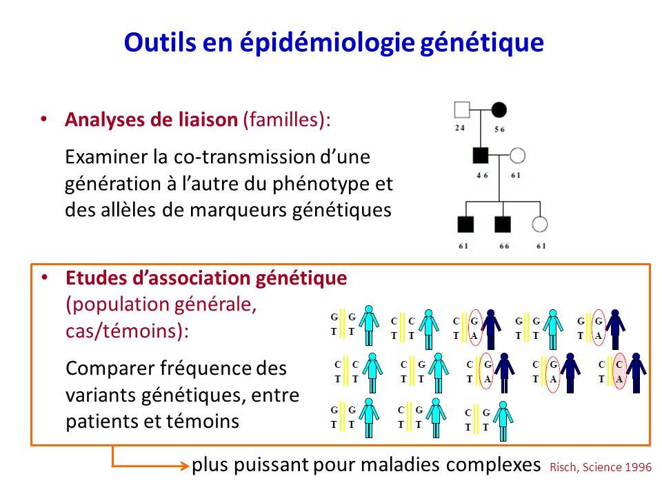 Analyses de liaison (familles): Examiner la co-transmission dune génération à lautre du phénotype et des allèles de marqueurs génétiques plus puissant