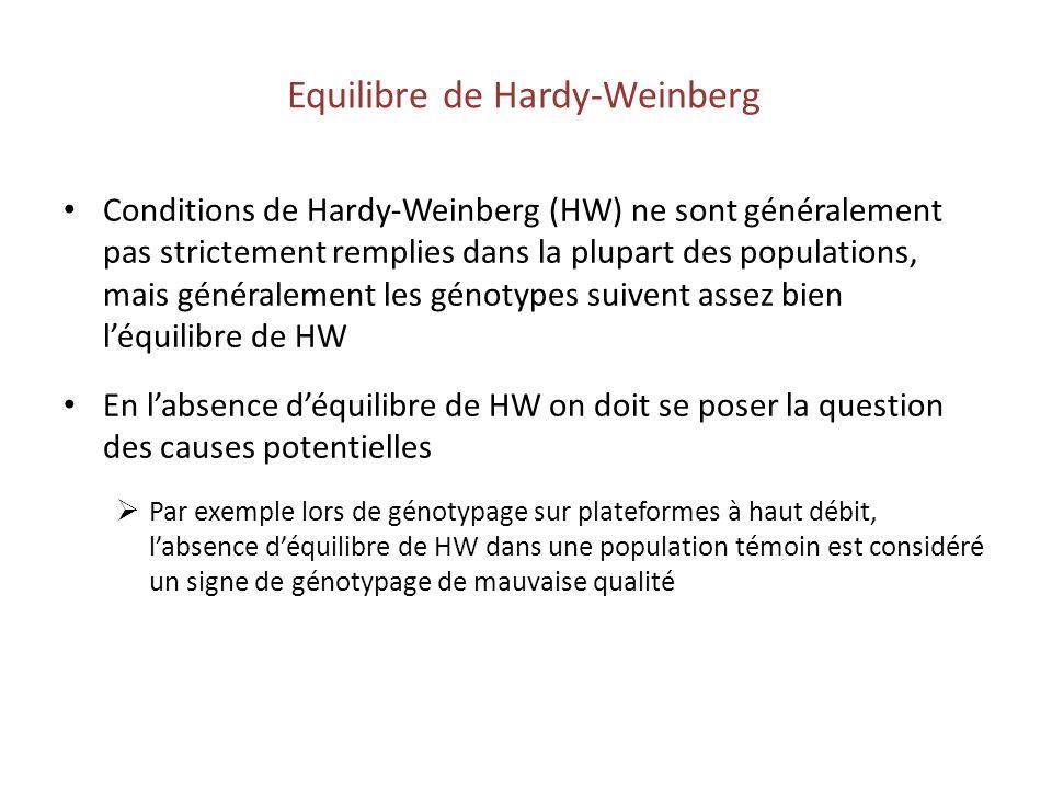 Conditions de Hardy-Weinberg (HW) ne sont généralement pas strictement remplies dans la plupart des populations, mais généralement les génotypes suive