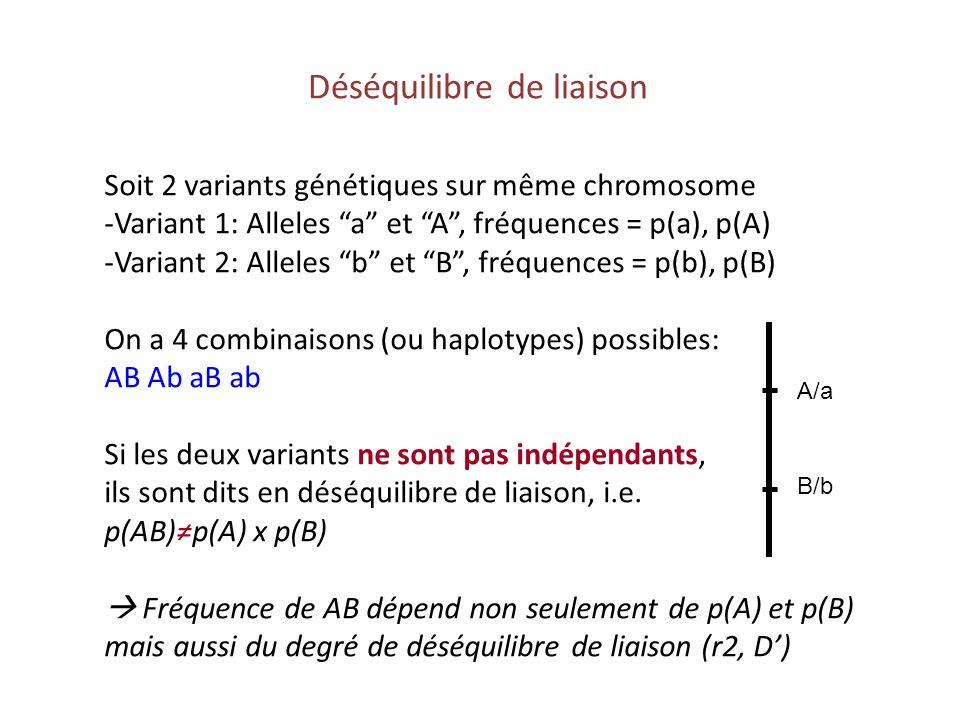 Déséquilibre de liaison Soit 2 variants génétiques sur même chromosome -Variant 1: Alleles a et A, fréquences = p(a), p(A) -Variant 2: Alleles b et B,