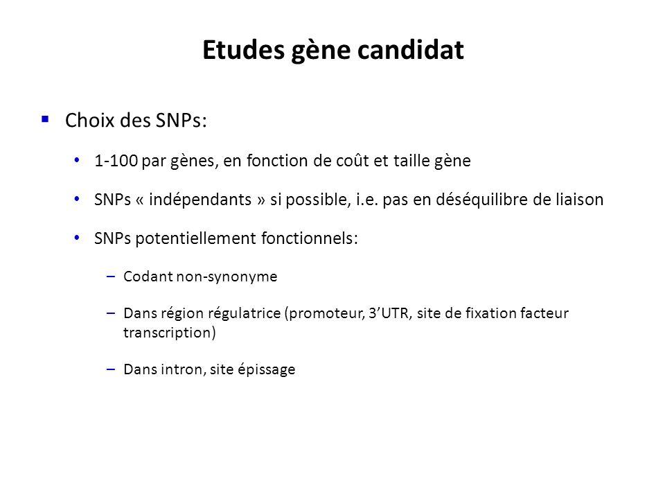 Choix des SNPs: 1-100 par gènes, en fonction de coût et taille gène SNPs « indépendants » si possible, i.e. pas en déséquilibre de liaison SNPs potent