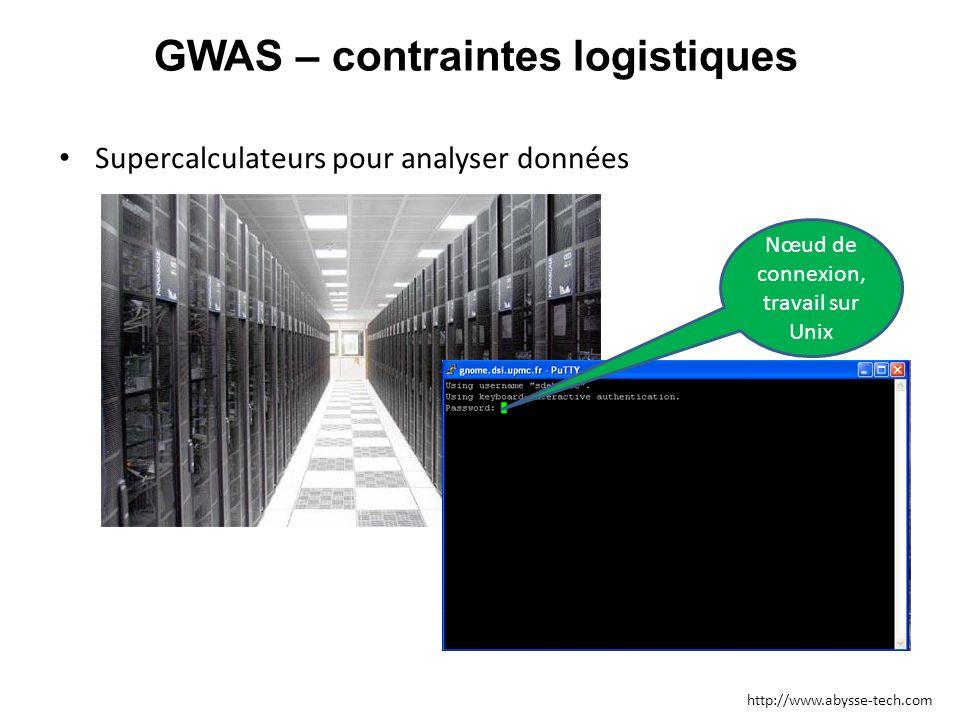 GWAS – contraintes logistiques Supercalculateurs pour analyser données prestige des U.S.A et dAMD http://www.abysse-tech.com Nœud de connexion, travai