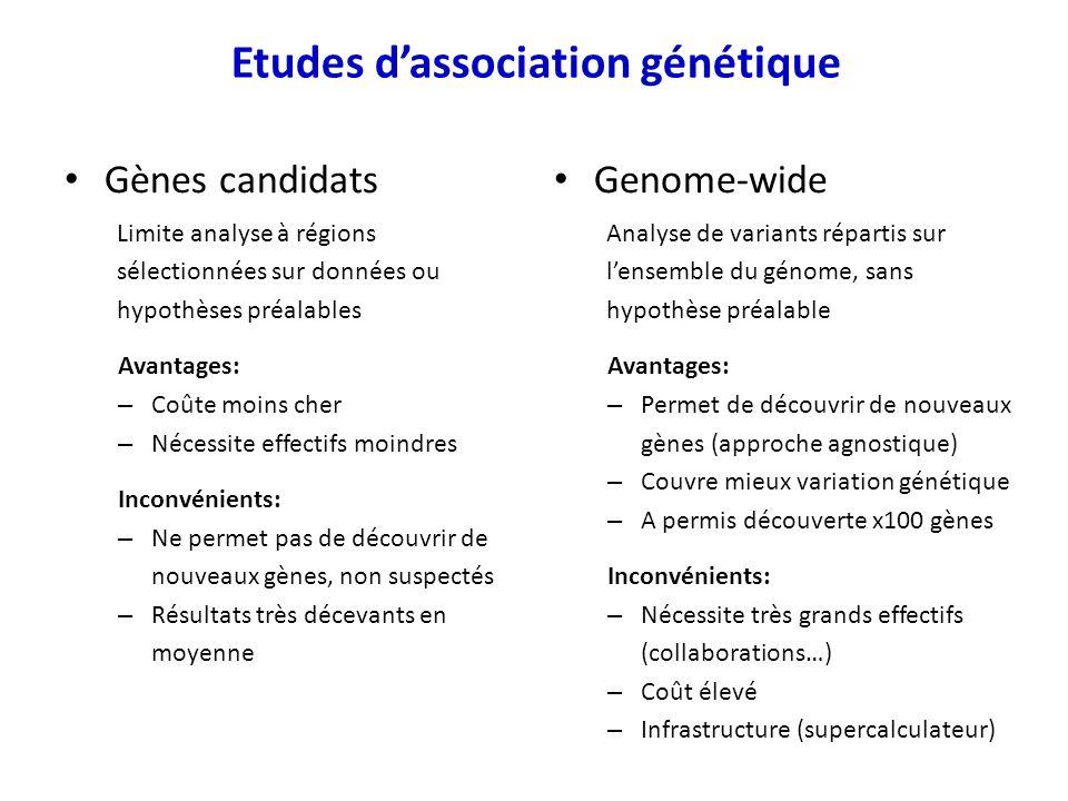 Gènes candidats Limite analyse à régions sélectionnées sur données ou hypothèses préalables Avantages: – Coûte moins cher – Nécessite effectifs moindr
