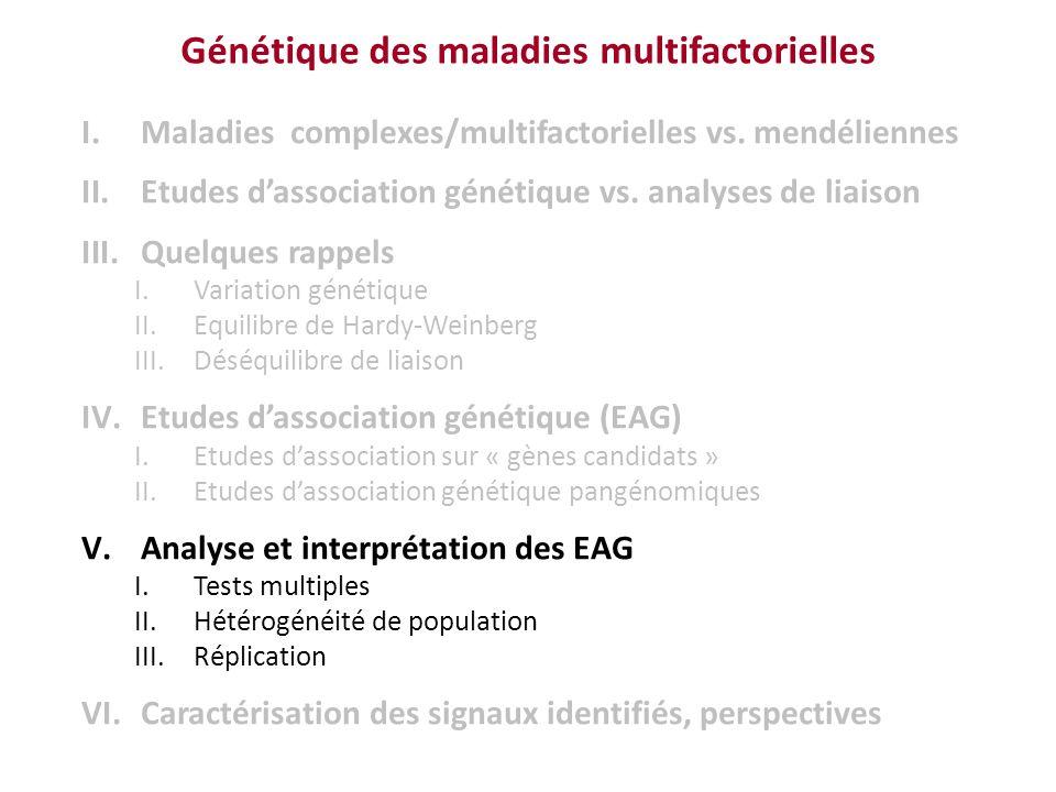 I.Maladies complexes/multifactorielles vs. mendéliennes II.Etudes dassociation génétique vs. analyses de liaison III.Quelques rappels I.Variation géné