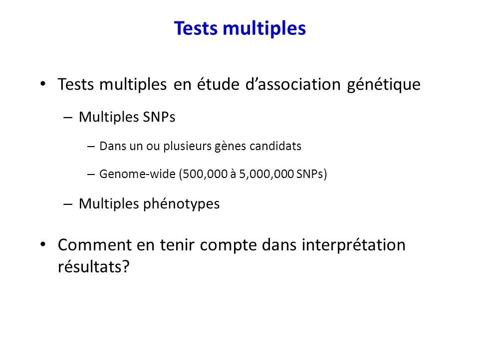 Tests multiples en étude dassociation génétique – Multiples SNPs – Dans un ou plusieurs gènes candidats – Genome-wide (500,000 à 5,000,000 SNPs) – Mul