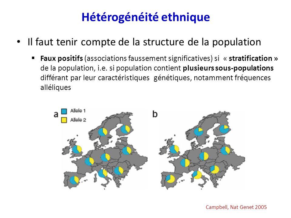 Il faut tenir compte de la structure de la population Faux positifs (associations faussement significatives) si « stratification » de la population, i
