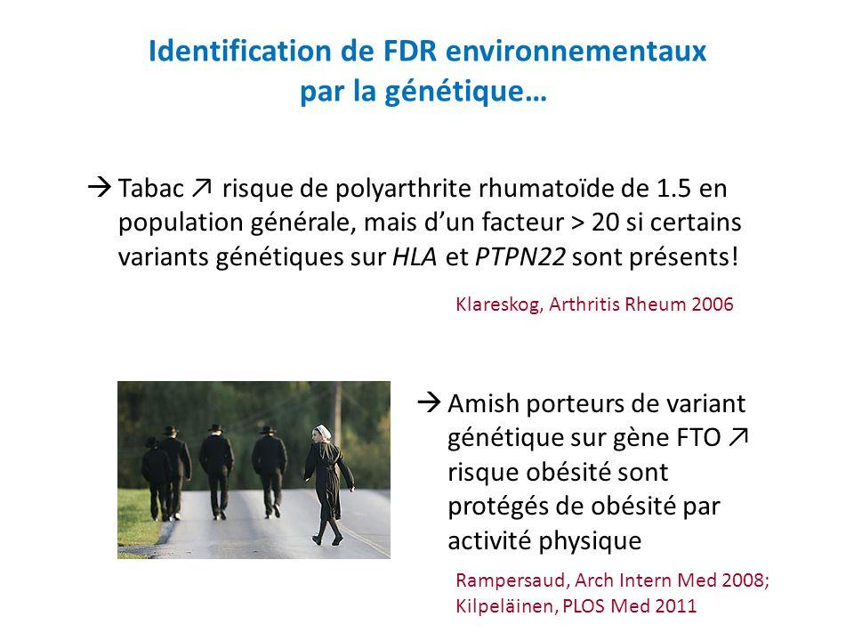 GWAS visant à identifier FDR génétiques dAVC (accident vasculaire cérébral) Population: 19,602 individus dorigine européenne Phénotype: AVC, 1,544 cas incidents SNPs: 2.5 Millions, sur les 22 autosomes GWAS – présentation résultats « Manhattan plot » p = 5 x10 -8 rs11833579 rs12425791 NINJ2 (chr12p13)
