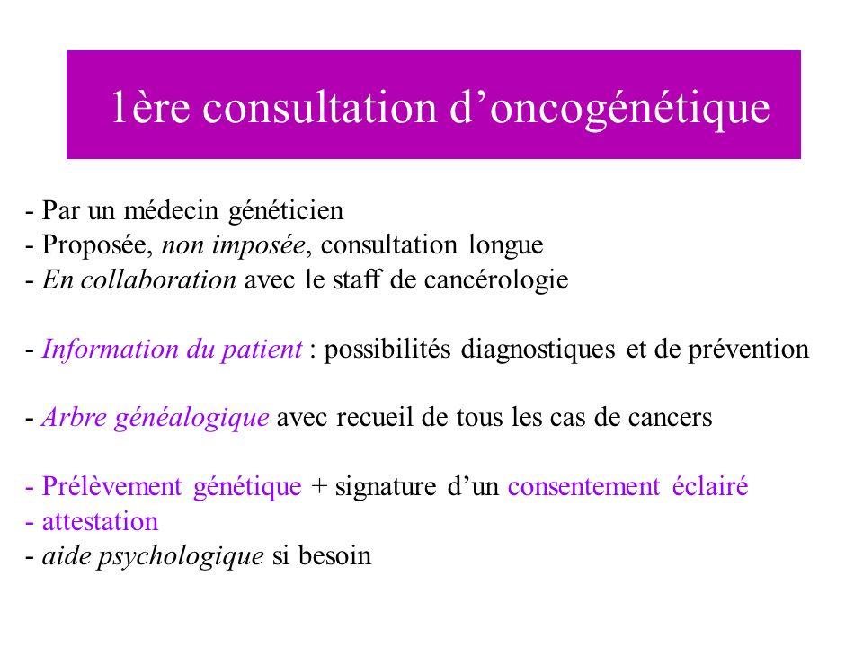 1ère consultation doncogénétique - Par un médecin généticien - Proposée, non imposée, consultation longue - En collaboration avec le staff de cancérol