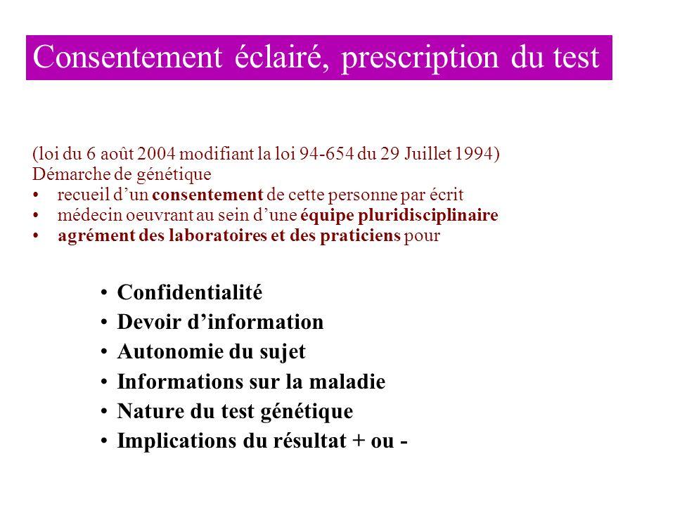 dintérêt Graphisme : iconographie, Institut Curie 2