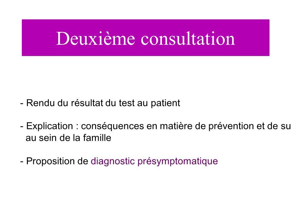 Deuxième consultation - Rendu du résultat du test au patient - Explication : conséquences en matière de prévention et de suivi au sein de la famille -