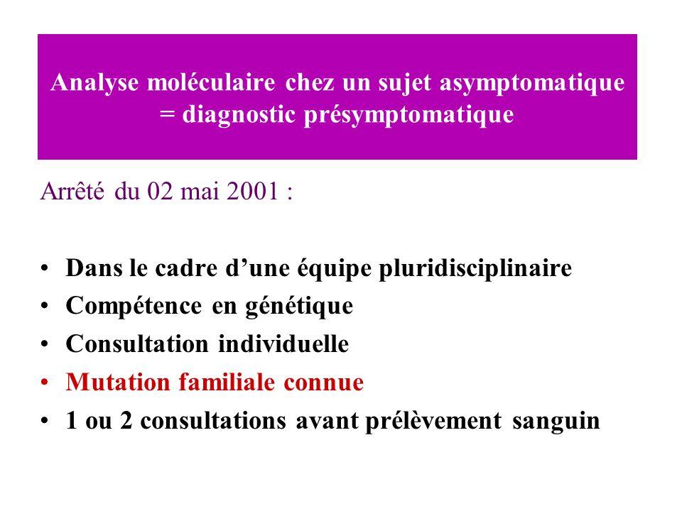 Analyse moléculaire chez un sujet asymptomatique = diagnostic présymptomatique Arrêté du 02 mai 2001 : Dans le cadre dune équipe pluridisciplinaire Co