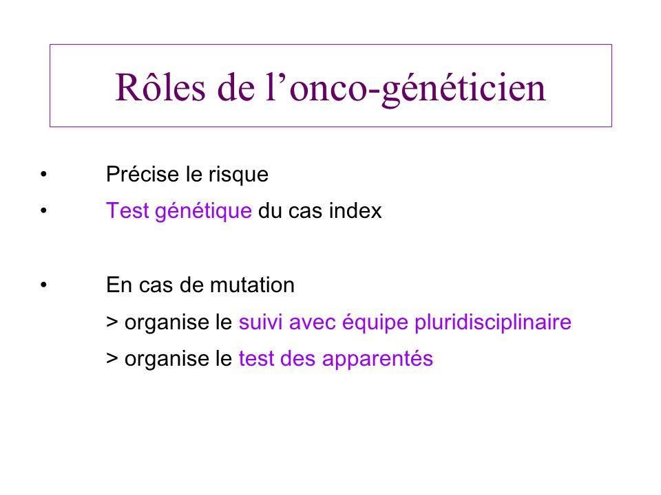 Rôles de lonco-généticien Précise le risque Test génétique du cas index En cas de mutation > organise le suivi avec équipe pluridisciplinaire > organi