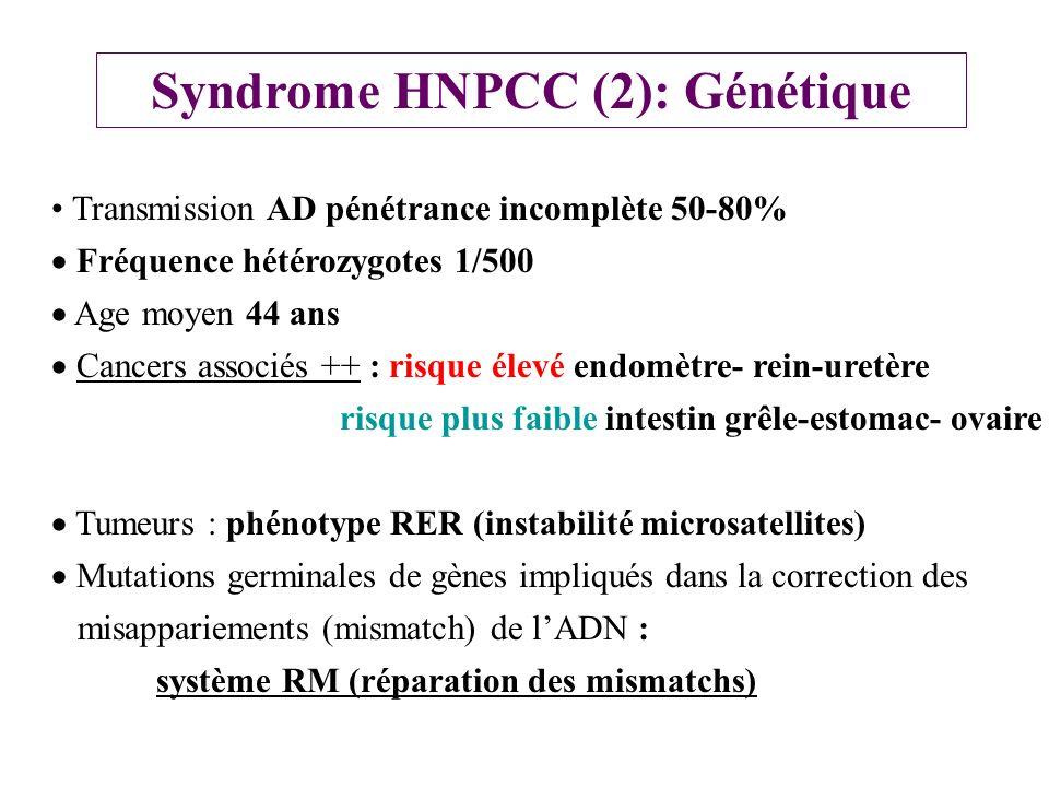 Syndrome HNPCC SPECTRE TUMORAL Spectre tumoral étroit: Cancer colo-rectal (colon droit, peu différencié, composante mucineuse, instabilité micro-satellitaire) Cancer de lendomètre Cancer intestin grèle Carcinome urothélial voies urinaires supérieures Spectre tumoral élargi: Adénocarcinome gastrique Cholangio-carcinome Cancer de l ovaire (ADK endométrioïde) Glioblastome (syndrome de Turcot) Carcinome sébacé (Syndrome de Torre-Muir)