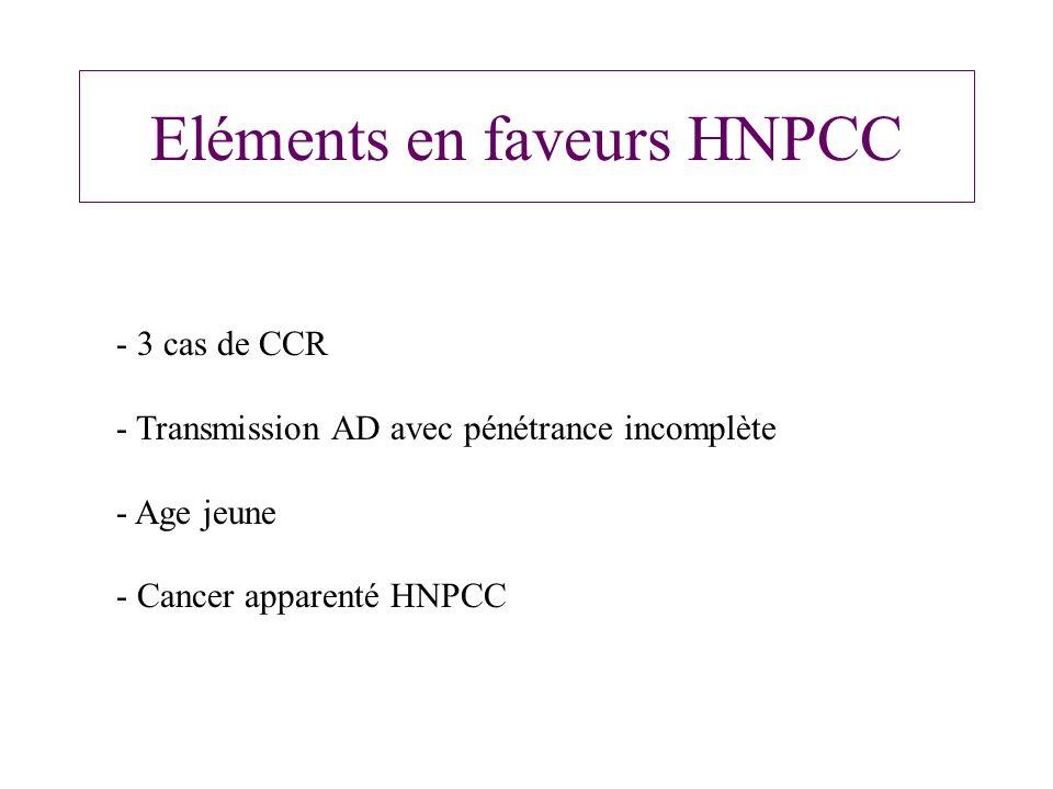 Eléments en faveurs HNPCC - 3 cas de CCR - Transmission AD avec pénétrance incomplète - Age jeune - Cancer apparenté HNPCC
