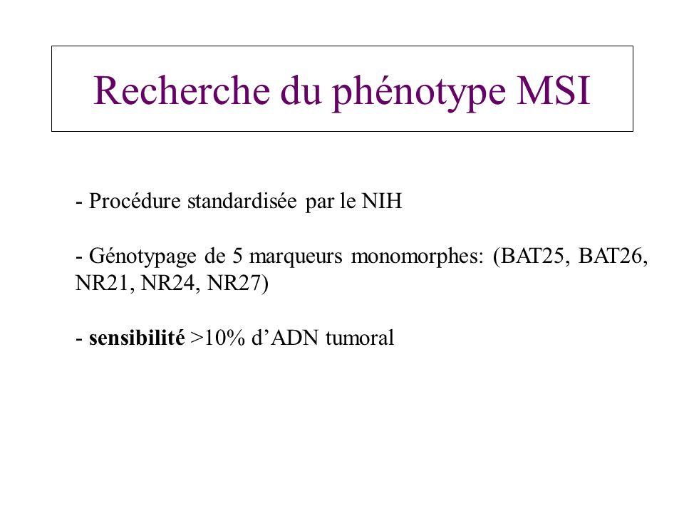 Immunohistochimie -Anticorps anti-hMLH1, anti-hMSH2, anti-hMSH6 - Perte dexpression dans la tumeur/ muqueuse normale - sensibilité < génotypage (92%) - Importantes variations dinterprétations inter-observateurs - indication sur la mutation causale (hMSH2 +++)