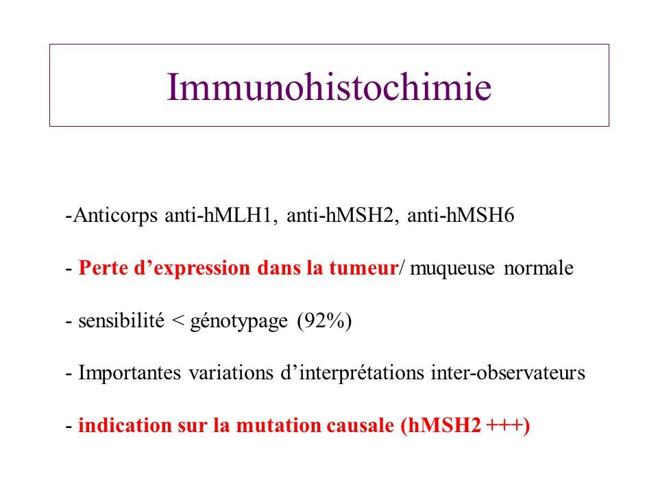 Immunohistochimie -Anticorps anti-hMLH1, anti-hMSH2, anti-hMSH6 - Perte dexpression dans la tumeur/ muqueuse normale - sensibilité < génotypage (92%)