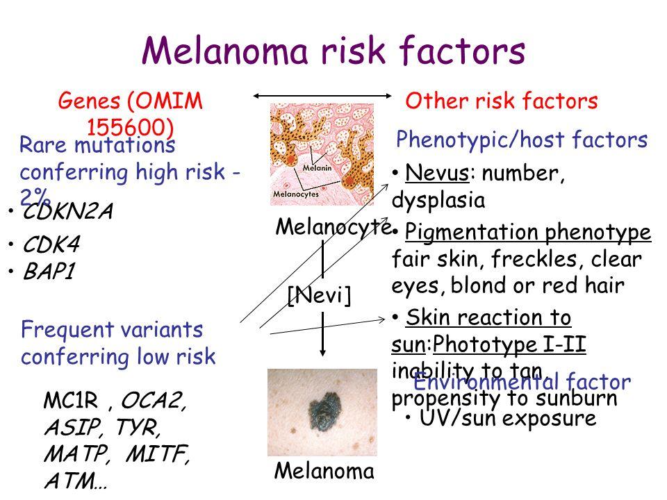 5 à 10% Clinique - Jeune âge au diagnostic - Syndrome naevus atypique 50% - Mélanome Multiple 12 à 40% - Cheveux Roux Mélanome Familial