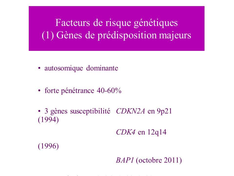 autosomique dominante forte pénétrance 40-60% 3 gènes susceptibilitéCDKN2A en 9p21 (1994) CDK4 en 12q14 (1996) BAP1 (octobre 2011) autres loci1p36, 1p
