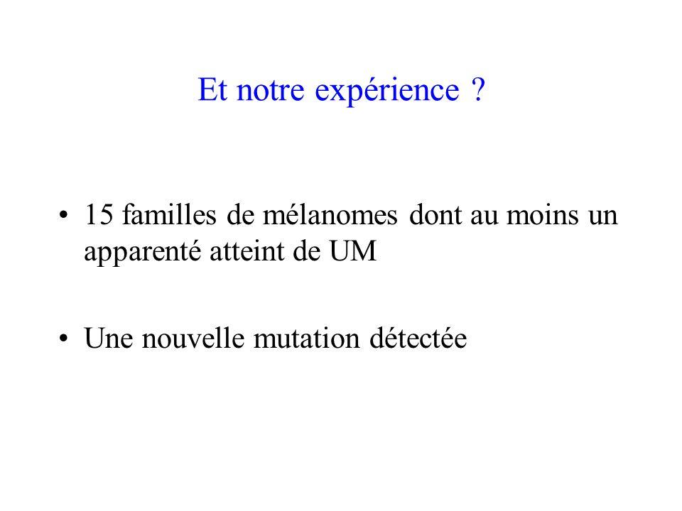 Et notre expérience ? 15 familles de mélanomes dont au moins un apparenté atteint de UM Une nouvelle mutation détectée