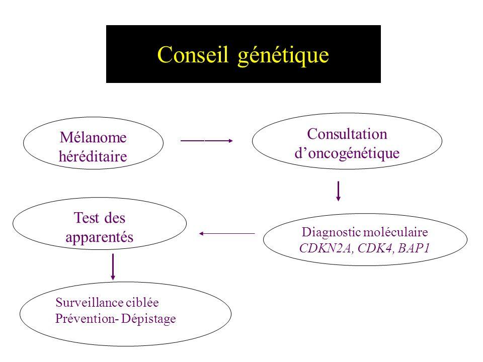 Conseil génétique Mélanome héréditaire Consultation doncogénétique Diagnostic moléculaire CDKN2A, CDK4, BAP1 Test des apparentés Surveillance ciblée P