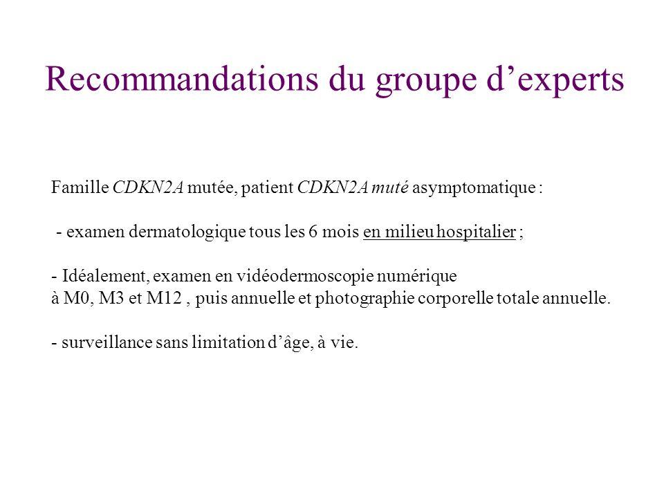 Recommandations du groupe dexperts Famille CDKN2A mutée, patient CDKN2A muté asymptomatique : - examen dermatologique tous les 6 mois en milieu hospit