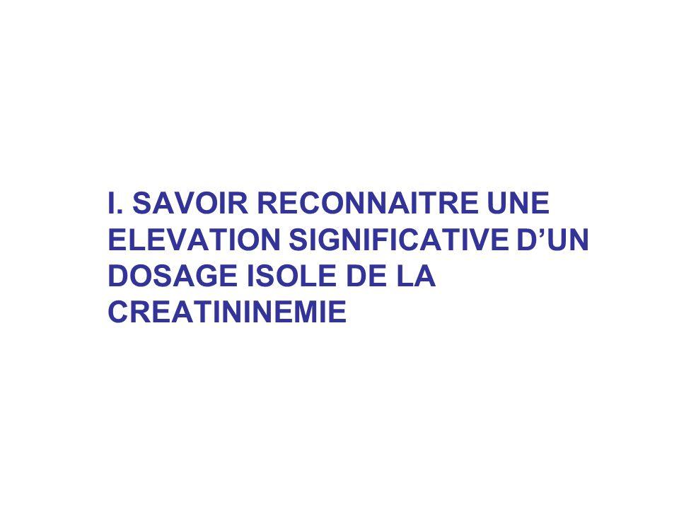 I. SAVOIR RECONNAITRE UNE ELEVATION SIGNIFICATIVE DUN DOSAGE ISOLE DE LA CREATININEMIE