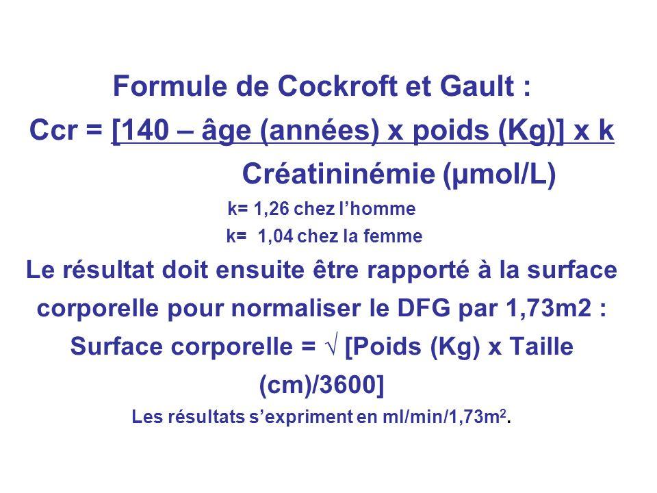 Formule de Cockroft et Gault : Ccr = [140 – âge (années) x poids (Kg)] x k Créatininémie (µmol/L) k= 1,26 chez lhomme k= 1,04 chez la femme Le résultat doit ensuite être rapporté à la surface corporelle pour normaliser le DFG par 1,73m2 : Surface corporelle = [Poids (Kg) x Taille (cm)/3600] Les résultats sexpriment en ml/min/1,73m 2.